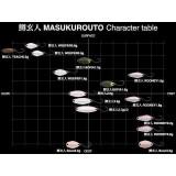 NORIES MASUKUROTO TEACH 0.5g